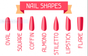 Best Nail Shape For Long Fingers You Should Know
