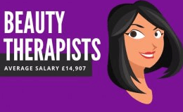 How Much Does A Beauty Therapist Earn UK?